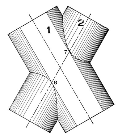 The image shows the Exterior View of the Auxiliary Planes of Two intersected Cylinders. There are two cylinders in a cylinder that cross each other and the center is shown with dotted lines, vintage line drawing or engraving illustration.