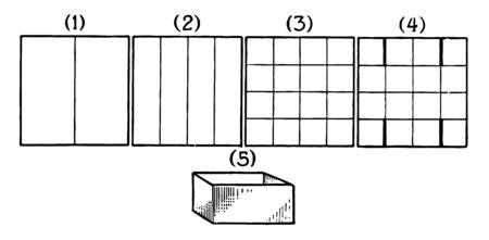 In this image, the steps of the pattern creation boxes are shown, vintage line drawing or engraving illustration.