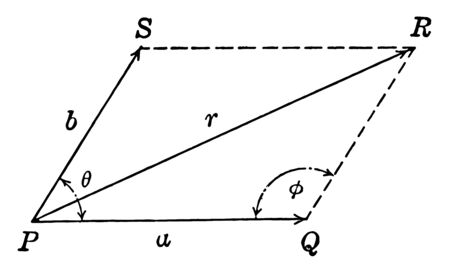 This diagram shows the angle of parallelogram PQRS.SPQ. The PR is called angle bisector, so the angle is divided into two parts. The length of PR is r, vintage line drawing or engraving illustration. Çizim