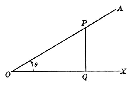 An image that shows the right triangle. This is an example of acute angle theta of a right triangle, vintage line drawing or engraving illustration. Ilustração