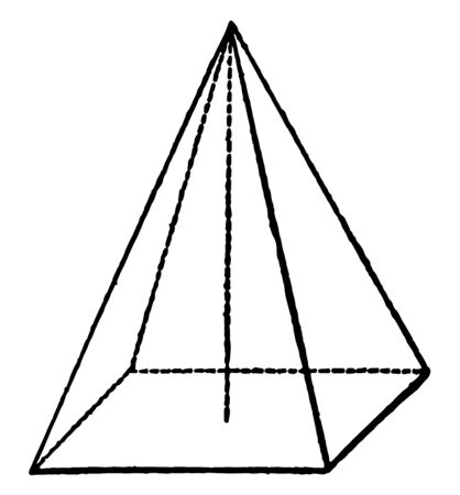 The image shows that a pyramid is a solid whose base is a polygon, and whose sides are triangles that join at a common point, called vertex, vintage line drawing or engraving illustration. Çizim