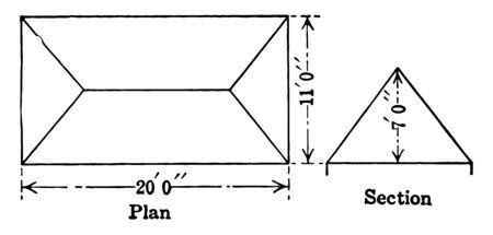 Dachkonstruktion / Dach mit beschrifteten Abmessungen, Vintage-Linienzeichnung oder Gravurdarstellung. Vektorgrafik