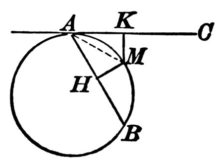A diagram that shows that from any point on the circumference of a circle, a chord and a tangent are drawn, the perpendiculars that fall on them from the midpoint of the subtended arch are equal, vintage line drawing or engraving illustration.