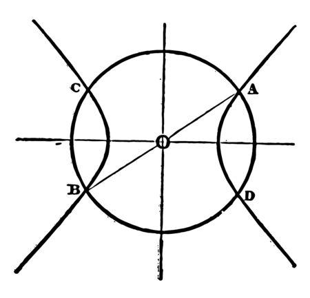 This image has a circle. It has been divided into four parts. And two curves have been removed from the circle point, vintage line drawing or engraving illustration. Çizim