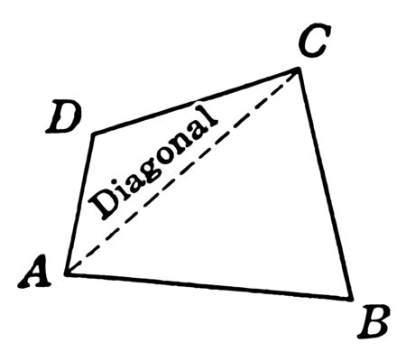 An image showing a quadrilateral polygon with a dashed diagonal, vintage line drawing or engraving illustration. Vector Illustratie