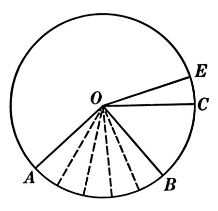 """A diagram of a circle that can be used to show that an """"angle in the center of a circle is measured by its intercepted arc"""", vintage line drawing or engraving illustration. Vektoros illusztráció"""