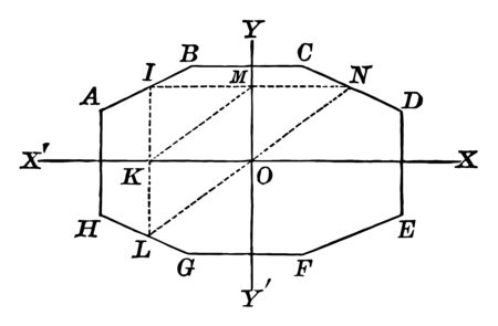 The image shows the octagon with symmetry. The axes are drawn from the center of the octagon that is perpendicular to each other. It has polygon symmetry, vintage line drawing or engraving illustration. Çizim