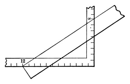 This is an image of rulers arranged perpendicularly with a diagonal rectangle touching 12 on horizontal axis and 8 on vertical axis, vintage line drawing or engraving illustration.