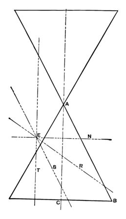 The image shows a conical section in 2D plane. Two-dimensional space or two-dimensional space is a geometric configuration in which two values are required to determine the position of an element, vintage line drawing or engraving illustration. Çizim