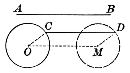 Instance that shows a line that stays parallel to a certain line, and touches a given circumference, vintage line drawing or engraving illustration.