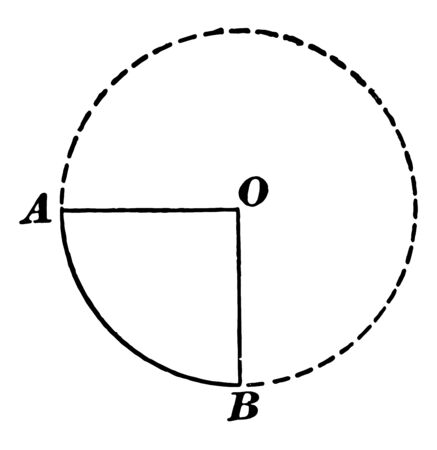 A diagram of a circle with a sector. A sector of a circle is the space included between an arch and two spokes drawn at the ends of the arch, vintage line drawing or engraving illustration.
