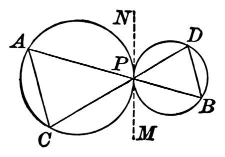 An image that shows 2 circles with that touch between them and two lines drawn through the contact point terminated by the circumference. The chords that join the ends of these lines are parallel, vintage line drawing or engraving illustration. Çizim