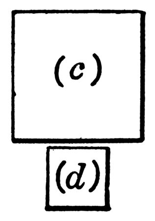 An image that shows two squares. In this picture 2 squares are shown that are similar figures, vintage line drawing or engraving illustration.