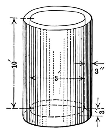 The diagram is used to find the volume, lateral and surface areas of a hollow cylinder of two radii and height, vintage line drawing or engraving illustration. Иллюстрация