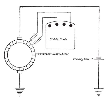 Open Circuited is any two terminal device such as a battery or solar cell, vintage line drawing or engraving illustration.