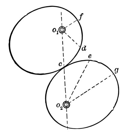 This attractive image shows that the bearing of non-cylindrical surfaces. If the angular velocity ratio of two rolling bodies does not occur continuously, vintage line drawing or engraving illustration.