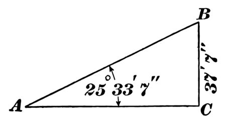 The image shows the right triangle along with its sides and triangle. The angle is parallel to its opposite side and has hypotenuse, vintage line drawing or engraving illustration. Vector Illustratie