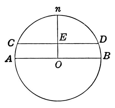 A diagram of a circle with diameter and segment used to find the area, vintage line drawing or engraving illustration.