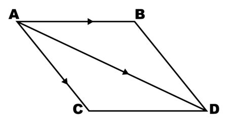 An image showing a parallelogram with diagonal AD, vintage line drawing or engraving illustration.