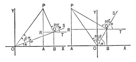 An image that shows two triangles. This image shows the sum of two acute angles, vintage line drawing or engraving illustration.