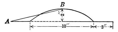 The image of the spherical segment with flanges of a sphere that has a diameter of 10 inches. This could be used to calculate the area, vintage line drawing or engraving illustration.
