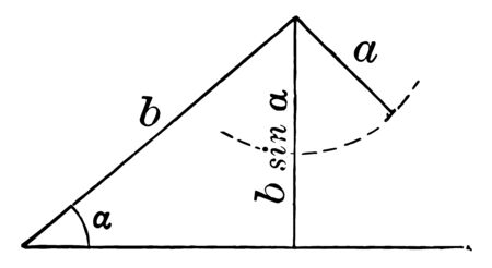 An image that shows an ambiguous case. In this image that shows the external angle, vintage line drawing or engraving illustration.