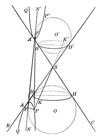 This image shows a hyperbola as a conical section, vintage line drawing or engraving illustration.