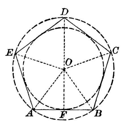 The circumscribed circle shown and all the vertices and the inscribed circle of the Pentagon touched all sides, vintage line drawing or engraving illustration. Archivio Fotografico - 132958821
