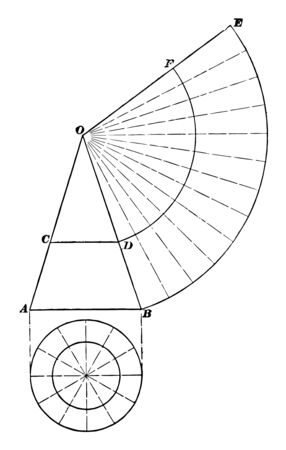The circular sample for the base. The true length of the circumference of the base, vintage line drawing or engraving illustration. Ilustracja