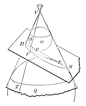 The image shows a cone that shows its conical sections. Each section labeled with a letter of the alphabet, vintage line drawing or engraving illustration.