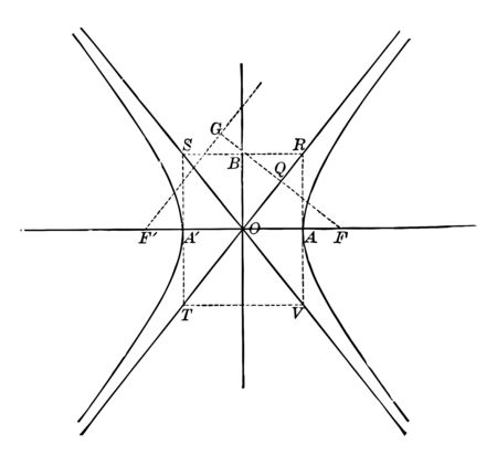 This image shows the asymptotes of a hyperbola, vintage line drawing or engraving illustration.