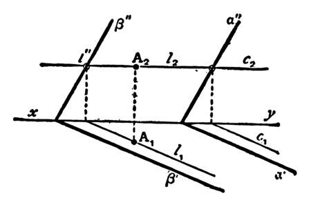 It is said that two planes that do not cross are parallel, vintage line drawing or engraving illustration.