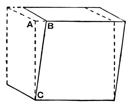 The shear is a form of deformation produced by causing the flat layers of a fabric to slide parallel to each other through spaces proportional to their distances from a hard and fast parallel plane, vintage line drawing or engraving illustration.