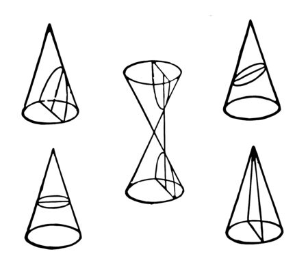 The image shows the conic sections. Each section is different, vintage line drawing or engraving illustration. Çizim