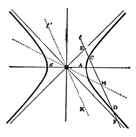 The diameter of the hyperbola is straight lines that pass the line through its center, vintage line drawing or engraving illustration.