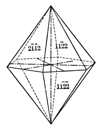 This image is called the second order pyramid, in which there are three faces, each of which equals two horizontal axes alike, vintage line drawing or engraving illustration. Illustration