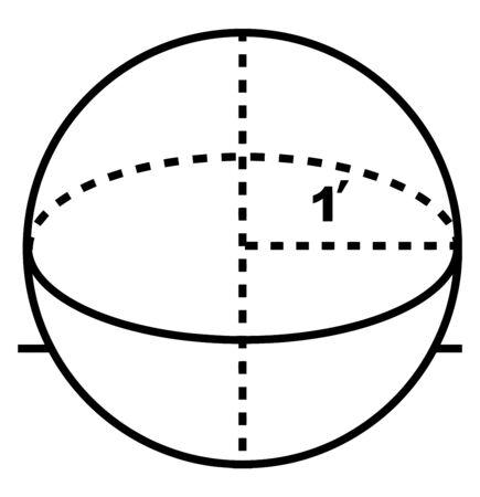 An image of a sphere that has a radius of 1 foot can be used to define the volume of the sphere, vintage line drawing or engraving illustration.