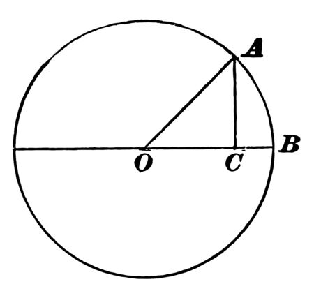 This image consists of a circle. The triangle is included in the circle. The AOA is the radius of the circle and also one side of the circle. The lateral OA is opposite the CA side, vintage line drawing or engraving illustration.