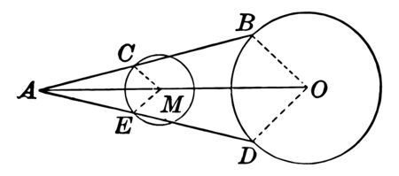 Example that shows a line with a midpoint extracted from a given external factor for a given circumference, vintage line drawing or engraving illustration.