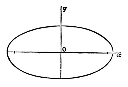 The image shows the ellipse together with the x axis and the y axis that has the center O. It is the conic section of the ellipse, vintage line drawing or engraving illustration.