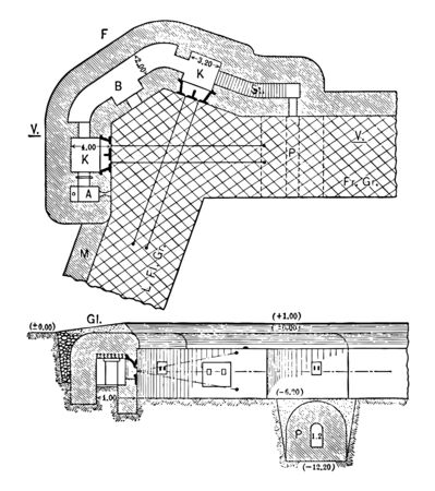 Austrian Fort Counterscarp Casement is constructionally simple and under the counterscarp wall, vintage line drawing or engraving illustration.