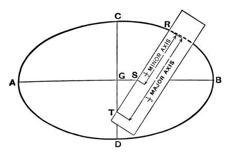 An image showing an ellipse. This second method to draw the ellipse. this a regular oval shape with two intersecting lines, vintage line drawing or engraving illustration.