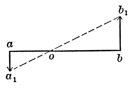 This attractive image shows that points a and b are on the same level surface that continues in all directions and parallel, vintage line drawing or engraving illustration.