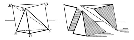 The image shows that the triangular pyramid shows that the volume is equal to one third of its height from the base, vintage line drawing or engraving illustration.