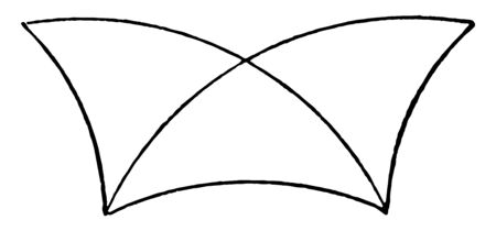 This diagram shows two superimposed symmetrical spherical triangles that cross each other, vintage line drawing or engraving illustration.