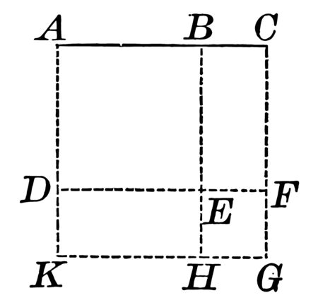 An image that shows a square. Square built on the sum of two straight lines, vintage line drawing or engraving illustration.  イラスト・ベクター素材