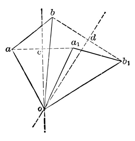 This attractive image shows the center of periodic movement, as usually happens when two positions of a line are known and move in the same plane, vintage line drawing or engraving illustration. Иллюстрация