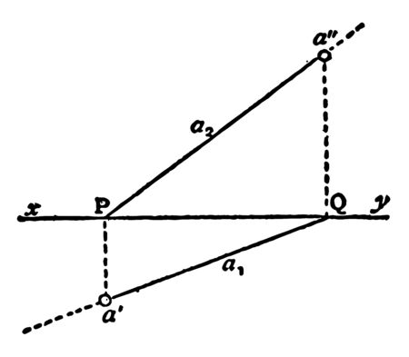 The projection of a line can be obtained by projecting its end points in projection planes and then connecting the points of the projections, vintage line drawing or engraving illustration. Illustration