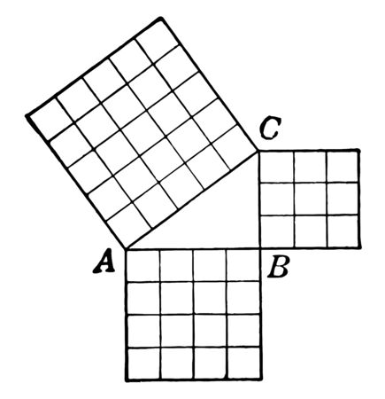 The image showing the triangle with squares that can be used to explain the Pythagorean Theorem, vintage line drawing or engraving illustration.