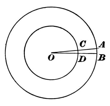An image showing concentric circles at an angle of 1 . In this diagram, two circles drawn, both circles, the same center O. In this circle drawn two spokes AO and BO, vintage line drawing or engraving illustration.